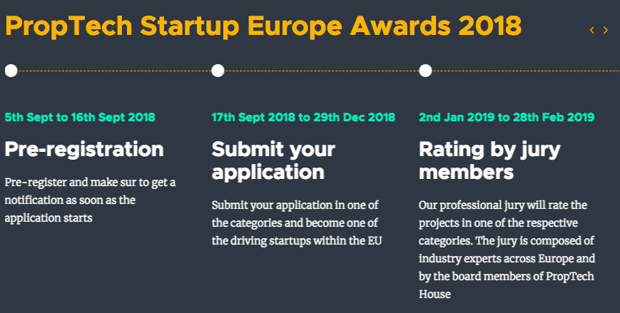 Launch of the PropTech StartUp Europe Awards | Proptechhouse eu